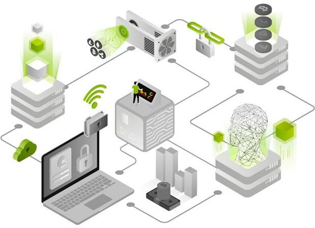 Blockchain CBSA BTA Certified Blockchain Solution Architect